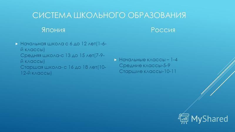 СИСТЕМА ШКОЛЬНОГО ОБРАЗОВАНИЯ Япония Начальная школа с 6 до 12 лет(1-6- й классы) Средняя школа-с 13 до 15 лет(7-9- й классы) Старшая школа- с 16 до 18 лет(10- 12-й классы) Россия Начальные классы – 1-4 Средние классы-5-9 Старшие классы-10-11