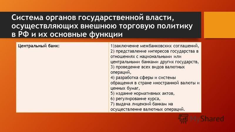 Система органов государственной власти, осуществляющих внешнюю торговую политику в РФ и их основные функции Центральный банк:1)заключение межбанковских соглашений, 2) представление интересов государства в отношениях с национальными или центральными б