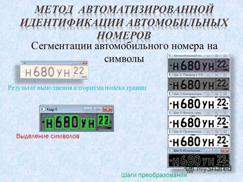 Сегментации автомобильного номера на символы Результат выполнения алгоритма поиска границ Выделение символов Шаги преобразования