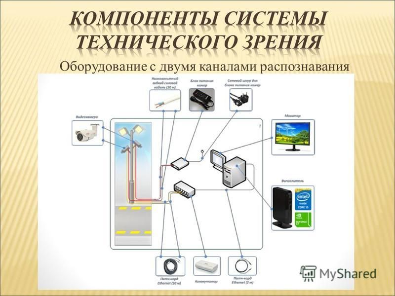 Оборудование с двумя каналами распознавания