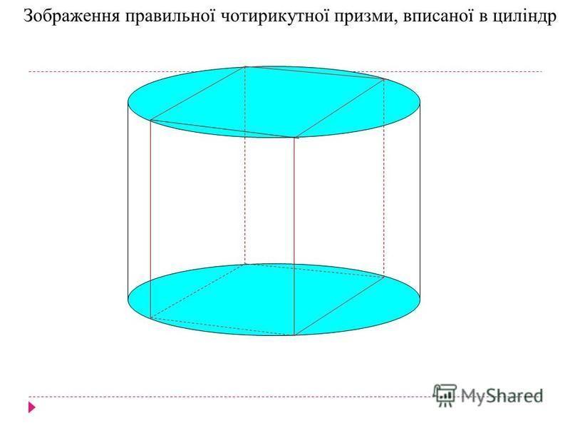 Зображення правильної чотирикутної призми, вписаної в циліндр