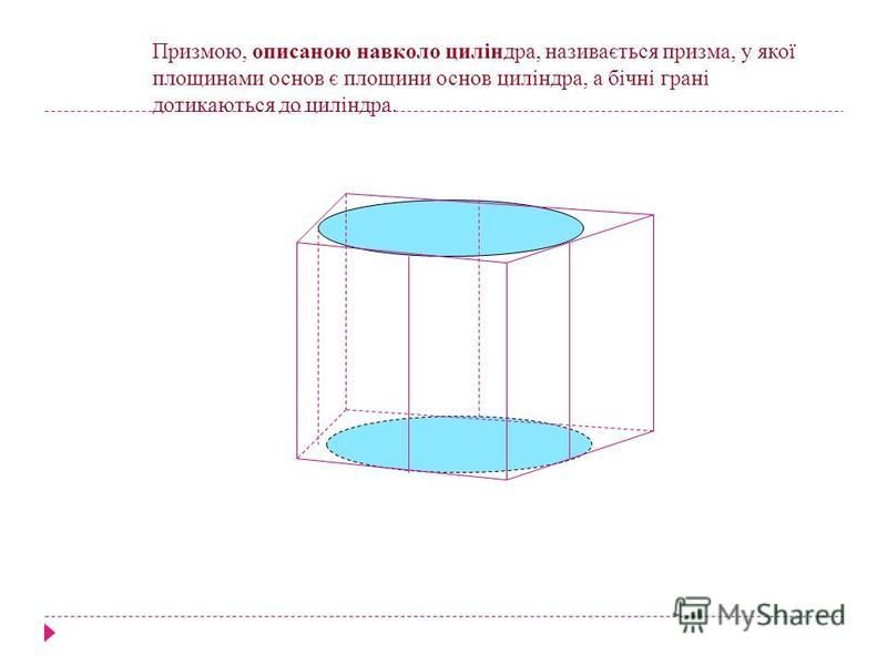 Призмою, описаною навколо циліндра, називається призма, у якої площинами основ є площини основ циліндра, а бічні грані дотикаються до циліндра.