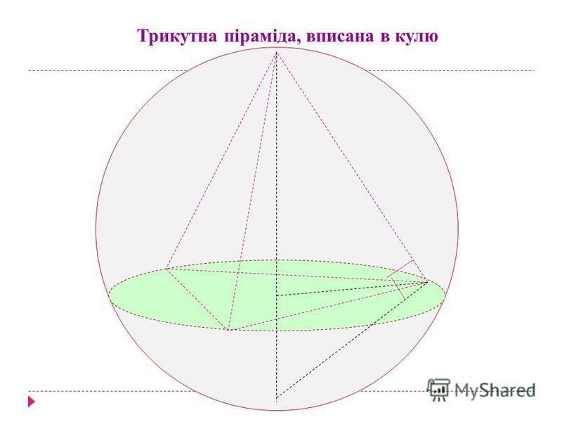 Трикутна піраміда, вписана в кулю