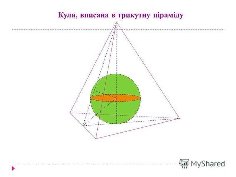 Куля, вписана в трикутну піраміду