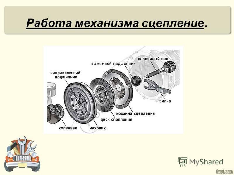 Работа механизма сцепление.