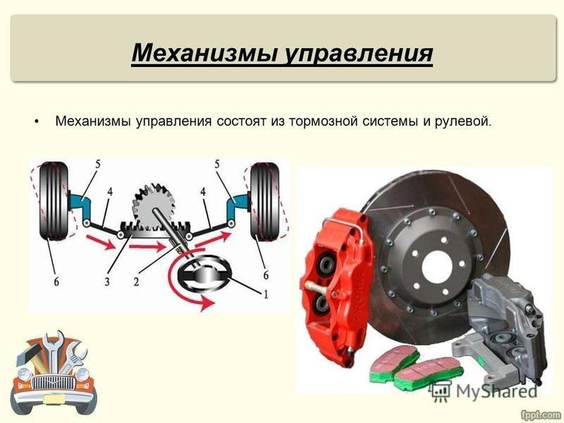 Механизмы управления Механизмы управления состоят из тормозной системы и рулевой.