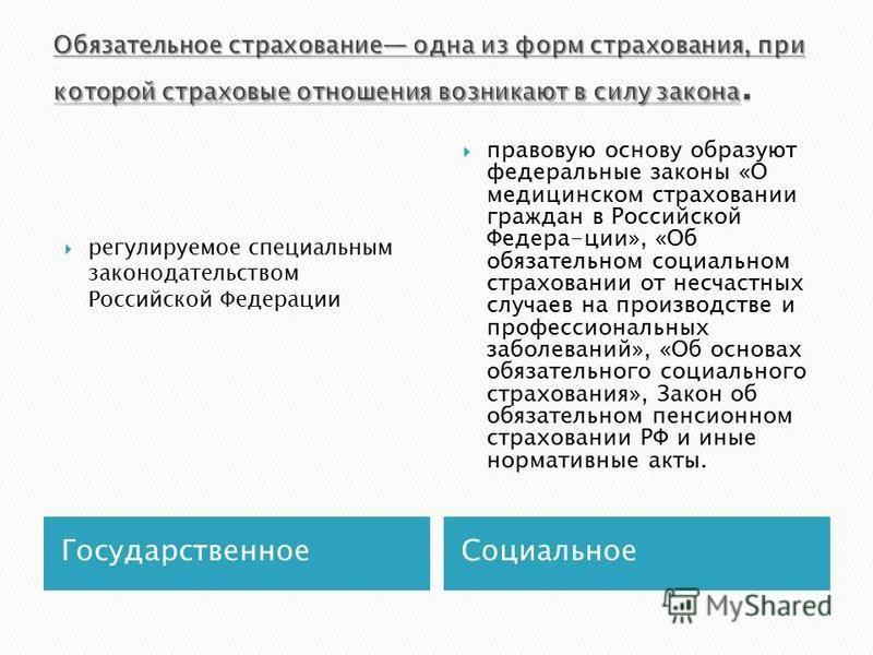Государственное Социальное регулируемое специальным законодательством Российской Федерации правовую основу образуют федеральные законы «О медицинском страховании граждан в Российской Федера-ции», «Об обязательном социальном страховании от несчастных