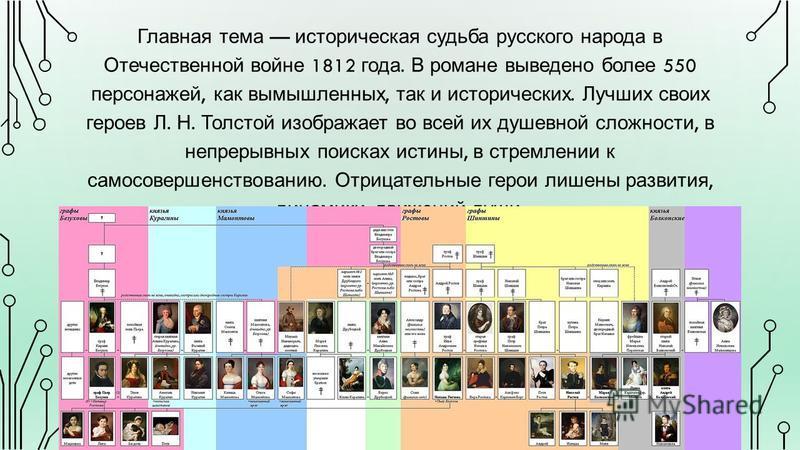 Главная тема историческая судьба русского народа в Отечественной войне 1812 года. В романе выведено более 550 персонажей, как вымышленных, так и исторических. Лучших своих героев Л. Н. Толстой изображает во всей их душевной сложности, в непрерывных п