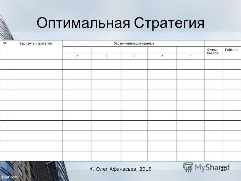 Оптимальная Стратегия © Олег Афанасьев, 201629 Варианты стратегий Ограничения для оценки Сумма баллов Рейтинг 54321
