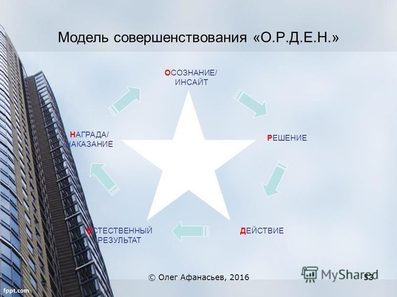 Модель совершенствования «О.Р.Д.Е.Н.» © Олег Афанасьев, 201653 ОСОЗНАНИЕ/ ИНСАЙТ РЕШЕНИЕ ДЕЙСТВИЕЕСТЕСТВЕННЫЙ РЕЗУЛЬТАТ НАГРАДА/ НАКАЗАНИЕ