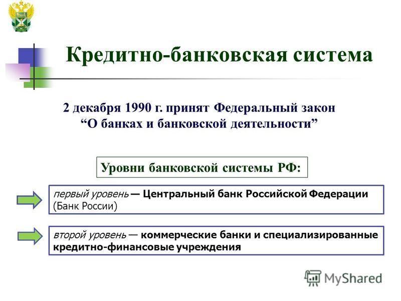 Кредитно-банковская система 2 декабря 1990 г. принят Федеральный закон О банках и банковской деятельности Уровни банковской системы РФ: первый уровень Центральный банк Российской Федерации (Банк России) второй уровень коммерческие банки и специализир