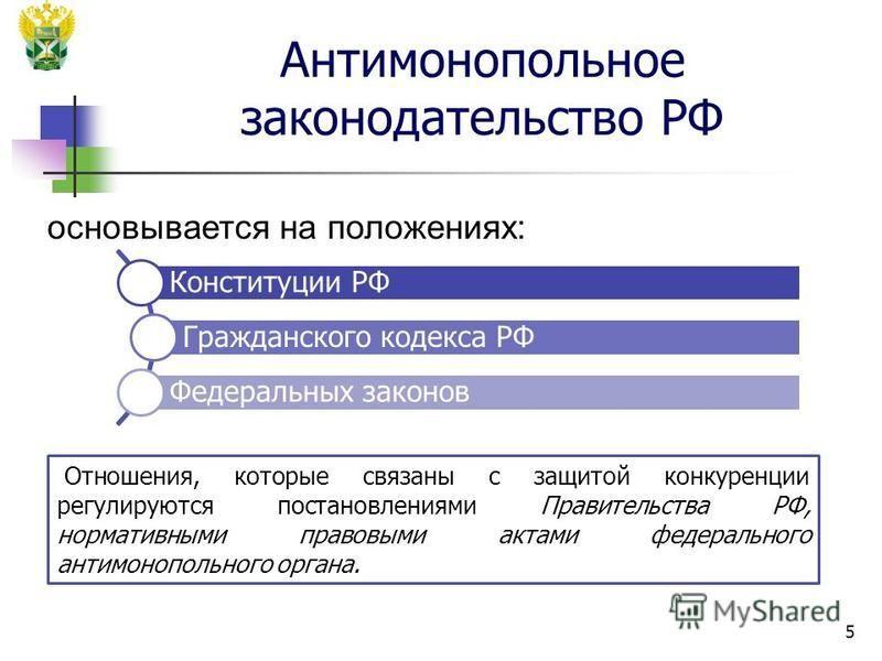 Антимонопольное законодательство РФ 5 Отношения, которые связаны с защитой конкуренции регулируются постановлениями Правительства РФ, нормативными правовыми актами федерального антимонопольного органа. основывается на положениях: Конституции РФ Гражд