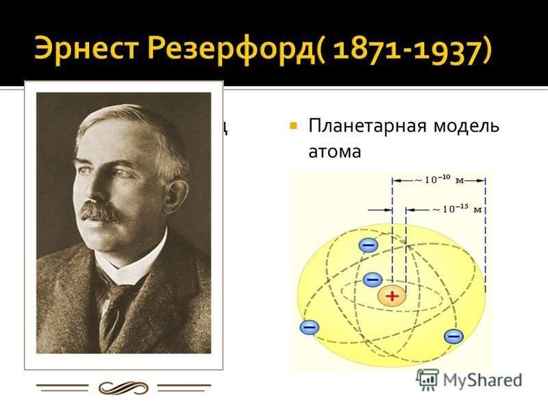Эрнест Резерфорд (18711937) Планетарная модель атома