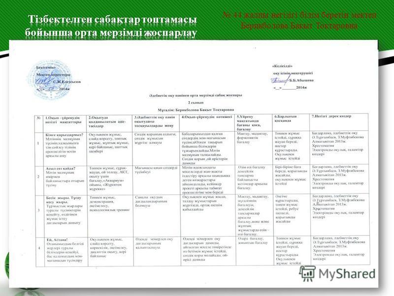 44 жалпы негізігі білім беретін мектеп Берикболова Бакыт Токтаровна