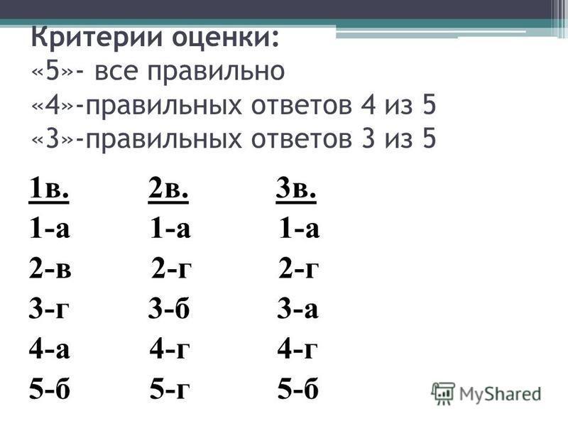 Критерии оценки: «5»- все правильно «4»-правильных ответов 4 из 5 «3»-правильных ответов 3 из 5 1 в. 2 в. 3 в. 1-а 1-а 1-а 2-в 2-г 2-г 3-г 3-б 3-а 4-а 4-г 4-г 5-б 5-г 5-б