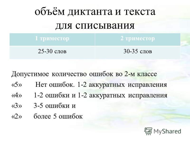 объём диктанта и текста для списывания 1 триместор 2 триместор 25-30 слов 30-35 слов Допустимое количество ошибок во 2-м классе «5» Нет ошибок. 1-2 аккуратных исправления «4» 1-2 ошибки и 1-2 аккуратных исправления «3» 3-5 ошибки и «2» более 5 ошибок