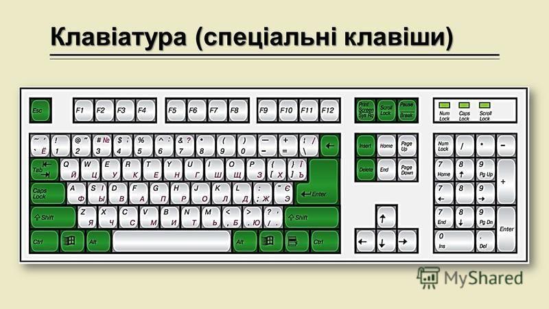 Клавіатура (спеціальні клавіши)