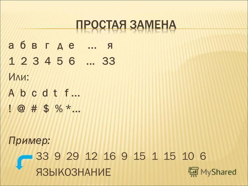 а б в г д е... я 1 2 3 4 5 6... 33 Или: A b c d t f... ! @ # $ % *... Пример: 33 9 29 12 16 9 15 1 15 10 6 ЯЗЫКОЗНАНИЕ