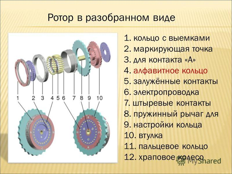 1. кольцо с выемками 2. маркирующая точка 3. для контакта «A» 4. алфавитное кольцо 5. залужённые контакты 6. электропроводка 7. штыревые контакты 8. пружинный рычаг для 9. настройки кольца 10. втулка 11. пальцевое кольцо 12. храповое колесо Ротор в р