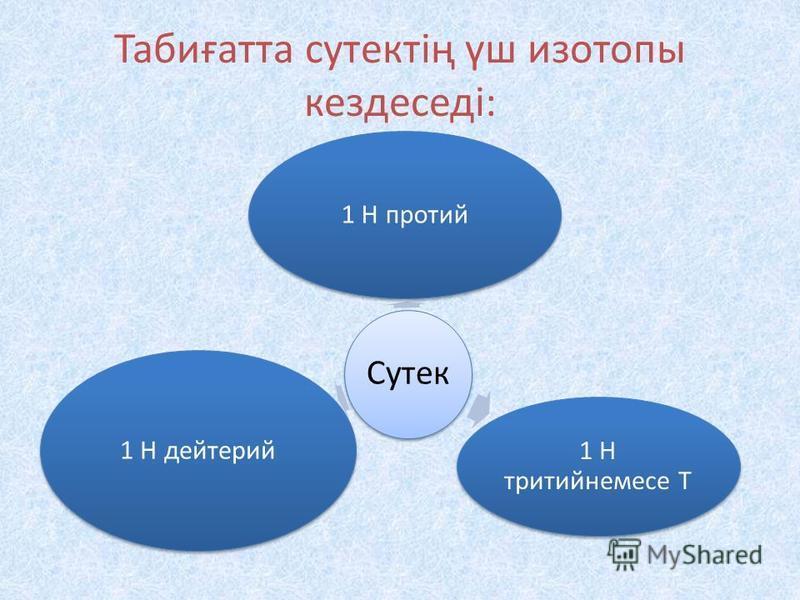 Табиғатта сутоктің үш изотопы кездеседі: Сутек 1 Н протий 1 Н тритийнемесе Т 1 Н дейтерий