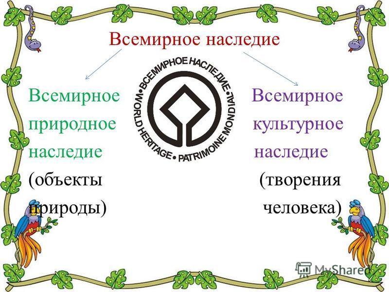 Всемирное наследие Всемирное Всемирное природное культурное наследие наследие (объекты (творения природы) человека)