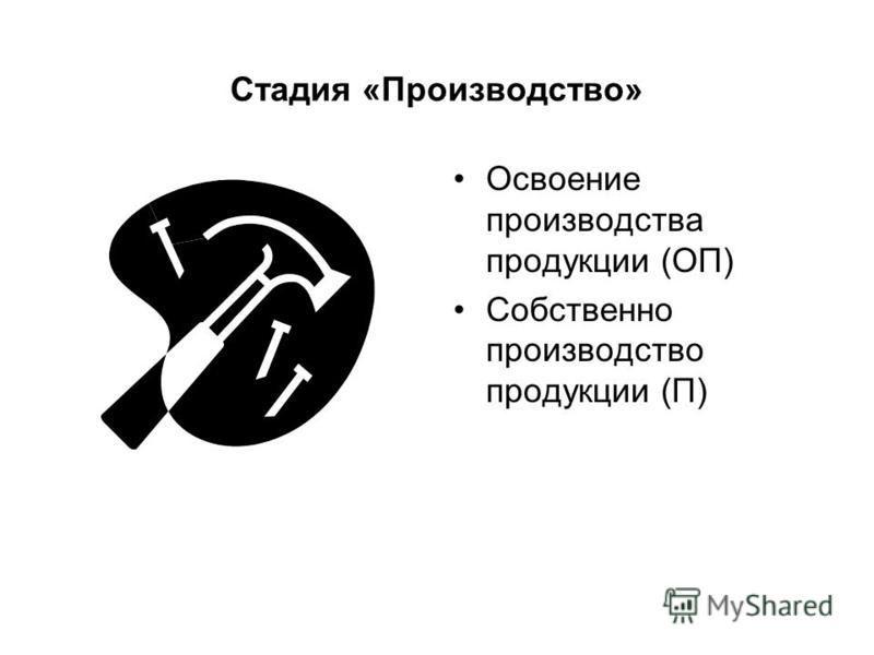 Стадия «Производство» Освоение производства продукции (ОП) Собственно производство продукции (П)