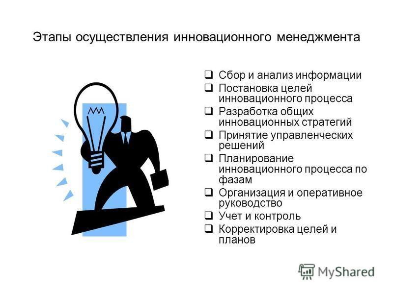 Этапы осуществления инновационного менеджмента Сбор и анализ информации Постановка целей инновационного процесса Разработка общих инновационных стратегий Принятие управленческих решений Планирование инновационного процесса по фазам Организация и опер