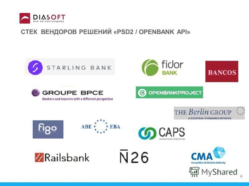 СТЕК ВЕНДОРОВ РЕШЕНИЙ «PSD2 / OPENBANK API» 4