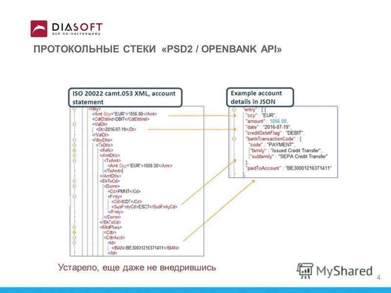 ПРОТОКОЛЬНЫЕ СТЕКИ «PSD2 / OPENBANK API» 4 Устарело, еще даже не внедрившись