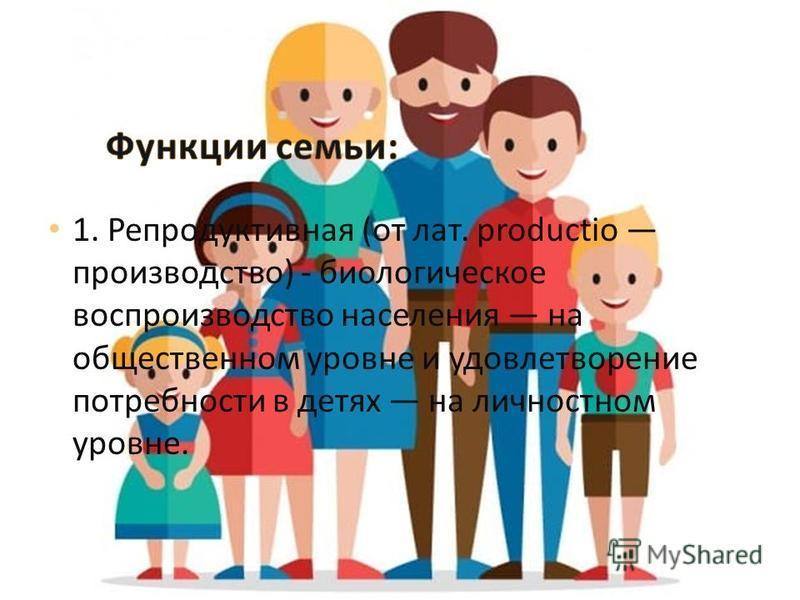 1. Репродуктивная ( от лат. productio производство ) - биологическое воспроизводство населения на общественном уровне и удовлетворение потребности в детях на личностном уровне.
