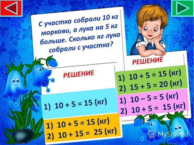 В одной пачке 20 листов бумаги, а в другой на 10 листов больше. Сколько листов бумаги в двух пачках? РЕШЕНИЕ 1)20 + 10 = 30 (л.)20 + 10 = 30 (л.) 1)20 – 10 = 10 (л.)20 – 10 = 10 (л.) 2)20 + 10 = 30 (л.)20 + 10 = 30 (л.) 1)20 + 10 = 30 (л.)20 + 10 = 3