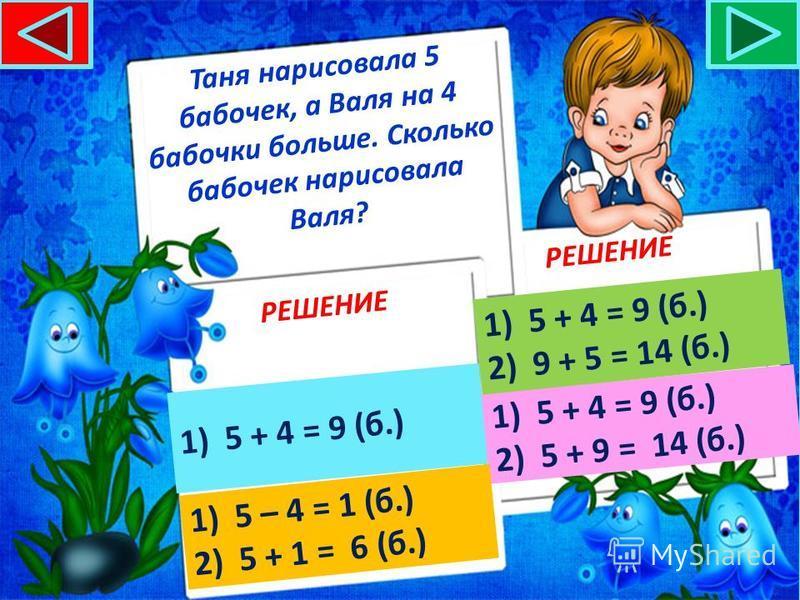 Таня нарисовала 5 бабочек, а Валя на 4 бабочки больше. Сколько бабочек нарисовали обе девочки? РЕШЕНИЕ 1)5 + 4 = 9 (б.)5 + 4 = 9 (б.) 1)5 – 4 = 1 (б.)5 – 4 = 1 (б.) 2)5 + 1 = 6 (б.)5 + 1 = 6 (б.) 1)5 + 4 = 9 (б.)5 + 4 = 9 (б.) 2)9 + 5 = 14 (б.)9 + 5
