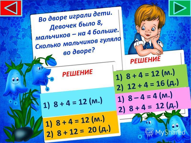 Таня нарисовала 5 бабочек, а Валя на 4 бабочки больше. Сколько бабочек нарисовала Валя? РЕШЕНИЕ 1)5 + 4 = 9 (б.)5 + 4 = 9 (б.) 1)5 + 4 = 9 (б.)5 + 4 = 9 (б.) 2)5 + 9 = 14 (б.)5 + 9 = 14 (б.) 1)5 – 4 = 1 (б.)5 – 4 = 1 (б.) 2)5 + 1 = 6 (б.)5 + 1 = 6 (б