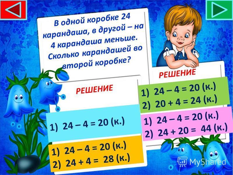 В одной коробке 24 карандаша, в другой – на 4 карандаша меньше. Сколько карандашей в двух коробках? РЕШЕНИЕ 1)24 – 4 = 20 (к.)24 – 4 = 20 (к.) 2)24 + 4 = 28 (к.)24 + 4 = 28 (к.) 1)24 – 4 = 20 (к.)24 – 4 = 20 (к.) 2)24 + 20 = 44 (к.)24 + 20 = 44 (к.)