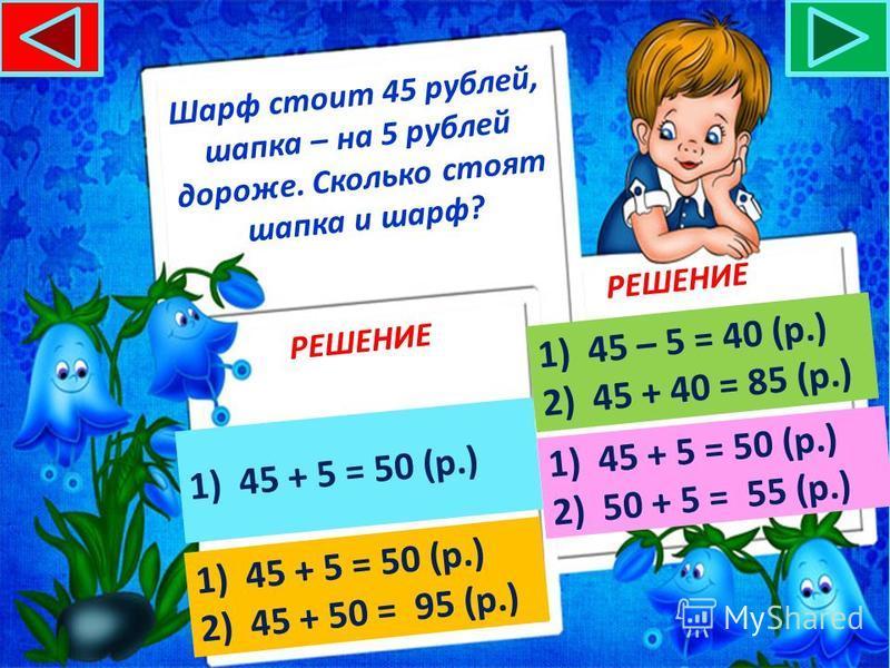 Шарф стоит 45 рублей, шапка – на 5 рублей дороже. Сколько стоит шапка? РЕШЕНИЕ 1)45 + 5 = 50 (р.)45 + 5 = 50 (р.) 1)45 + 5 = 50 (р.)45 + 5 = 50 (р.) 2)45 + 50 = 95 (р.)45 + 50 = 95 (р.) 1)45 – 5 = 40 (р.)45 – 5 = 40 (р.) 2)45 + 40 = 85 (р.)45 + 40 =