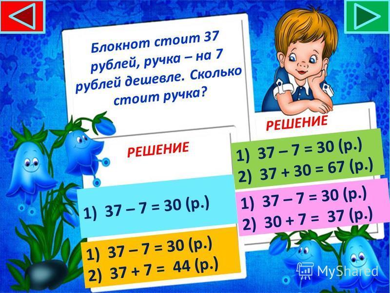 Шарф стоит 45 рублей, шапка – на 5 рублей дороже. Сколько стоят шапка и шарф? РЕШЕНИЕ 1)45 + 5 = 50 (р.)45 + 5 = 50 (р.) 1)45 + 5 = 50 (р.)45 + 5 = 50 (р.) 2)45 + 50 = 95 (р.)45 + 50 = 95 (р.) 1)45 – 5 = 40 (р.)45 – 5 = 40 (р.) 2)45 + 40 = 85 (р.)45