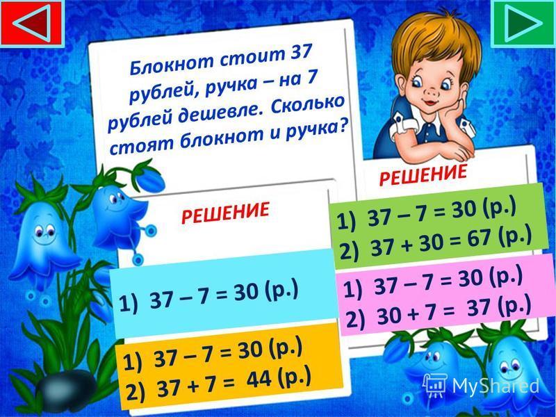 Блокнот стоит 37 рублей, ручка – на 7 рублей дешевле. Сколько стоит ручка? РЕШЕНИЕ 1)37 – 7 = 30 (р.)37 – 7 = 30 (р.) 1)37 – 7 = 30 (р.)37 – 7 = 30 (р.) 2)37 + 30 = 67 (р.)37 + 30 = 67 (р.) 1)37 – 7 = 30 (р.)37 – 7 = 30 (р.) 2)30 + 7 = 37 (р.)30 + 7
