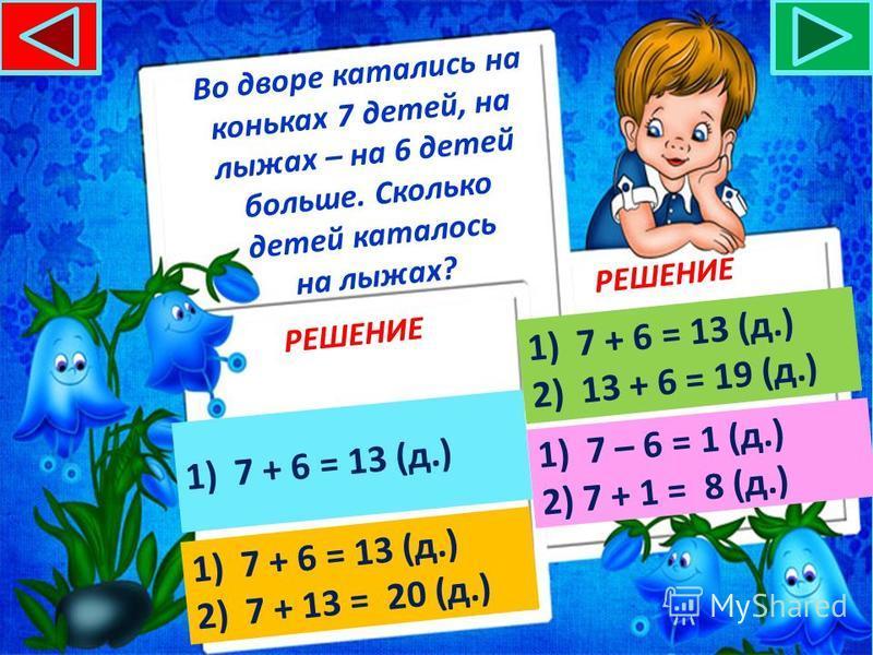 Во дворе катались на коньках 7 детей, на лыжах – на 6 детей больше. Сколько детей каталось на лыжах? РЕШЕНИЕ 1)7 + 6 = 13 (д.)7 + 6 = 13 (д.) 1)7 + 6 = 13 (д.)7 + 6 = 13 (д.) 2)7 + 13 = 20 (д.)7 + 13 = 20 (д.) 1)7 + 6 = 13 (д.)7 + 6 = 13 (д.) 2)13 +