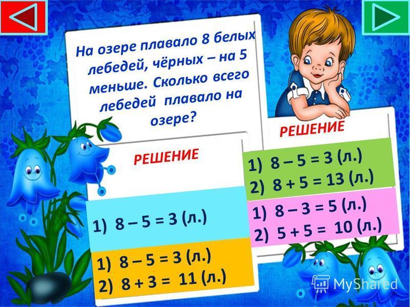 В букете 9 жёлтых тюльпанов, а красных – на 3 меньше. Сколько тюльпанов в двух букетах? РЕШЕНИЕ 1)9 – 3 = 6 (т.)9 – 3 = 6 (т.) 2)9 + 6 = 15 (т.)9 + 6 = 15 (т.) 1)9 – 3 = 6 (т.)9 – 3 = 6 (т.) 2)6 + 3 = 9 (т.)6 + 3 = 9 (т.) 1)9 – 3 = 6 (т.)9 – 3 = 6 (т