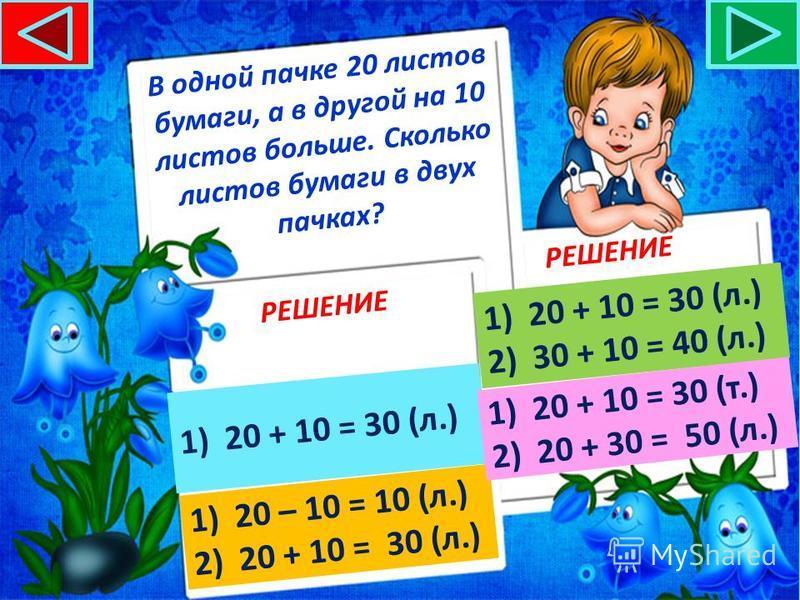 В одной пачке 20 листов бумаги, а в другой на 10 листов больше. Сколько листов бумаги во второй пачке? РЕШЕНИЕ 1)20 + 10 = 30 (л.)20 + 10 = 30 (л.) 2)30 + 10 = 40 (л.)30 + 10 = 40 (л.) 1)20 – 10 = 10 (л.)20 – 10 = 10 (л.) 2)20 + 10 = 30 (л.)20 + 10 =