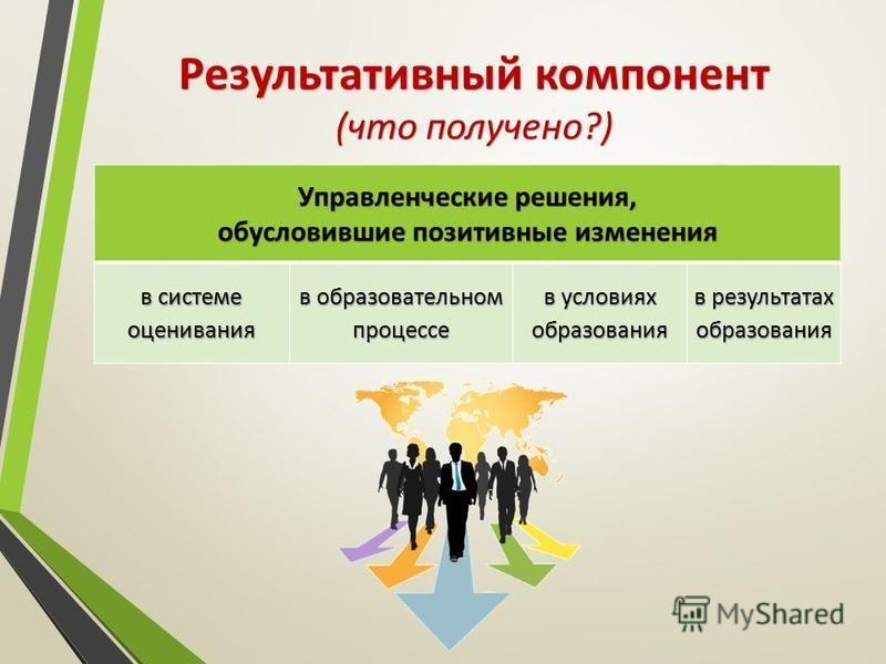 Результативный компонент (что получено?) Управленческие решения, обусловившие позитивные изменения в системе оценивания в образовательном процессе в условиях образования в результатах образования