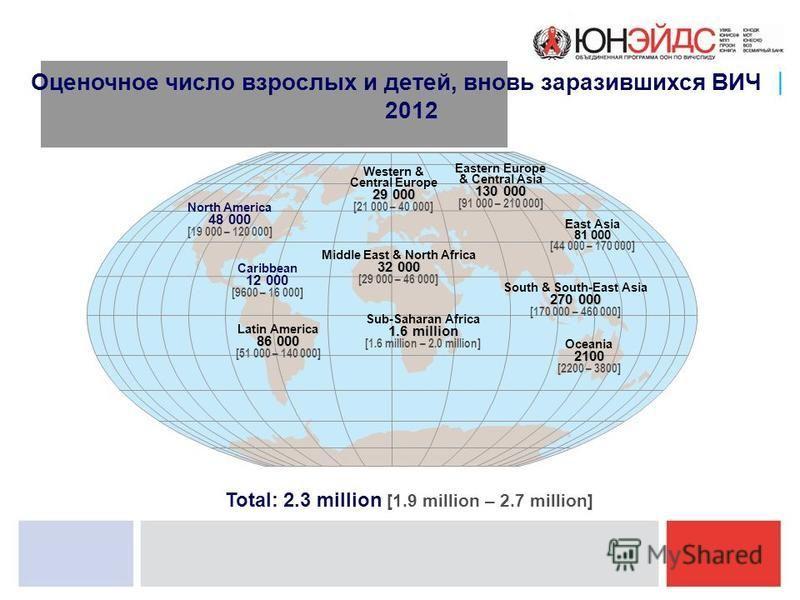 Оценочное число взрослых и детей, вновь заразившихся ВИЧ 2012 Western & Central Europe 29 000 [21 000 – 40 000] Middle East & North Africa 32 000 [29 000 – 46 000] Sub-Saharan Africa 1.6 million [1.6 million – 2.0 million] Eastern Europe & Central As