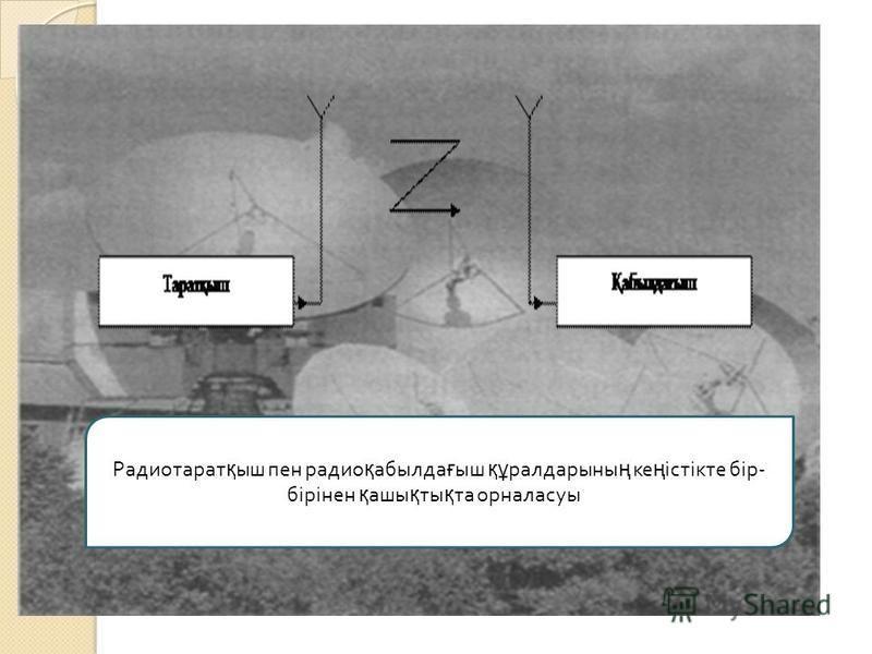 Радиотаратқыш пен радиоқабылдағыш құралдарының кеңістікте бір - бірінен қашиқтықта орналасуы 7