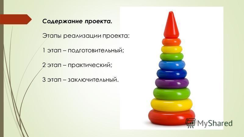 Содержание проекта. Этапы реализации проекта: 1 этап – подготовительный; 2 этап – практический; 3 этап – заключительный.