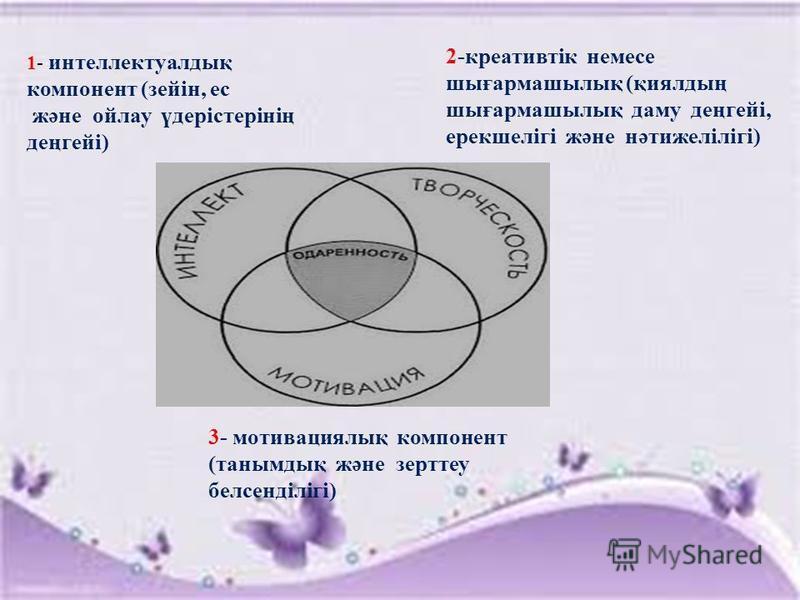 3- мотивациялық компонент (танымдық және зерттеу белсенділігі) 1- интеллектуалдық компонент (зейін, ес және ойлау үдерістерінің деңгейі) 2-креативтік немесе шығармашылық (қиялдың шығармашылық даму деңгейі, ерекшелігі және нәтижелілігі)