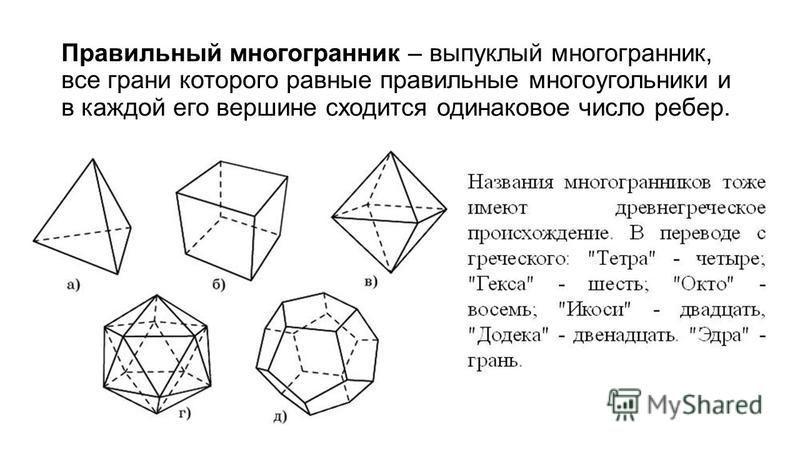 Правильный многогранник – выпуклый многогранник, все грани которого равные правильные многоугольники и в каждой его вершине сходится одинаковое число ребер.