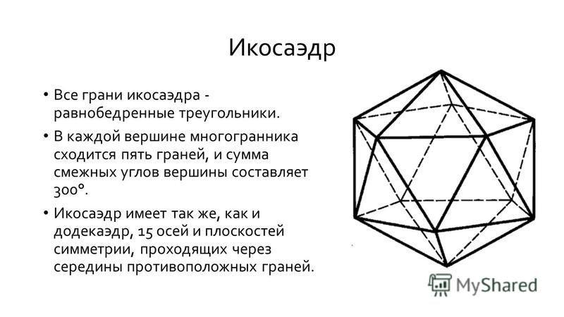 Икосаэдр Все грани икосаэдра - равнобедренные треугольники. В каждой вершине многогранника сходится пять граней, и сумма смежных углов вершины составляет 300°. Икосаэдр имеет так же, как и додекаэдр, 15 осей и плоскостей симметрии, проходящих через с