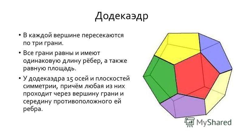Додекаэдр В каждой вершине пересекаются по три грани. Все грани равны и имеют одинаковую длину рёбер, а также равную площадь. У додекаэдра 15 осей и плоскостей симметрии, причём любая из них проходит через вершину грани и середину противоположного ей