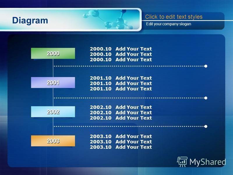 Diagram2000 2001 2002 2003 2000.10 Add Your Text 2001.10 Add Your Text 2002.10 Add Your Text 2003.10 Add Your Text Click to edit text styles Edit your company slogan