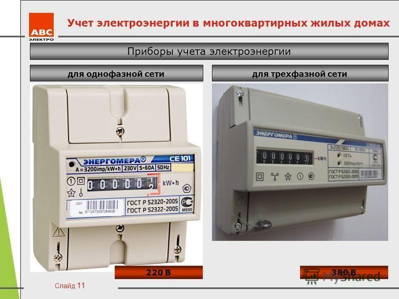 Слайд 11 Учет электроэнергии в многоквартирных жилых домах Приборы учета электроэнергии для однофазной сети для трехфазной сети 220 В380 В